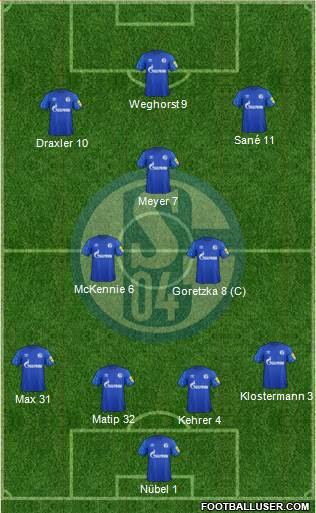 FC Schalke 04 football formation
