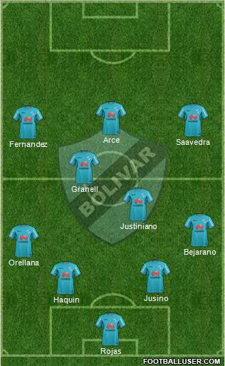 C Bolívar football formation