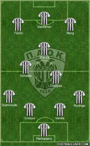 AS PAOK Salonika 4-3-3 football formation