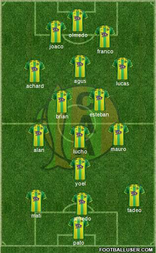 Aldosivi football formation
