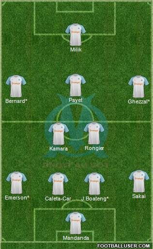 Olympique de Marseille football formation
