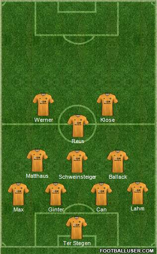 Wolverhampton Wanderers 4-3-1-2 football formation