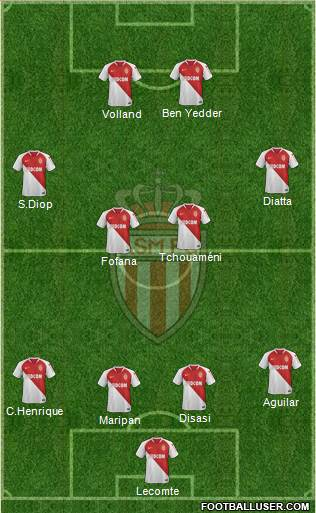 AS Monaco FC football formation