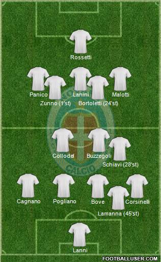 Novara 4-2-3-1 football formation