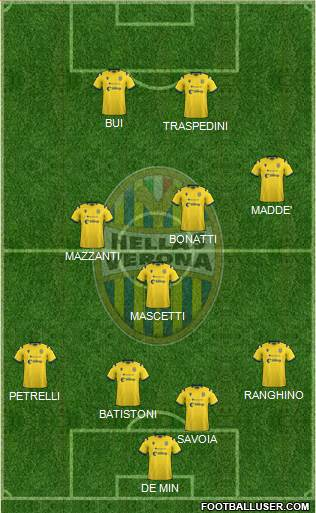 Hellas Verona football formation