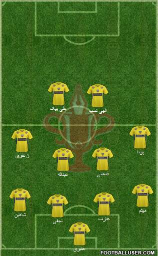 Estil Azin Tehran football formation