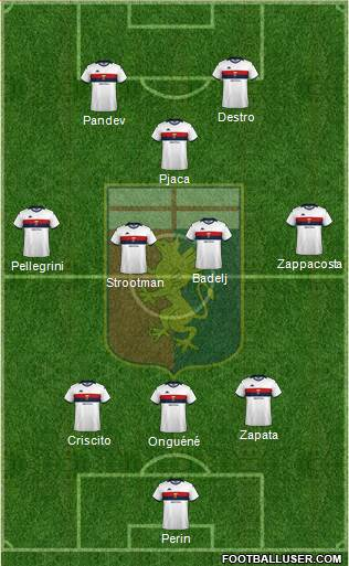 Genoa football formation