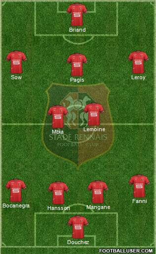 Stade Rennais Football Club football formation