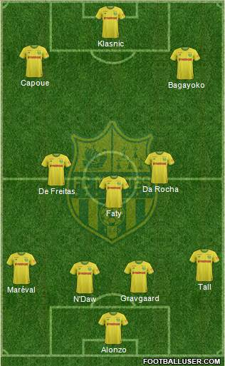 FC Nantes football formation