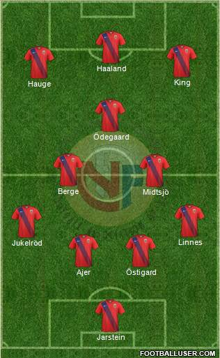 Norway football formation