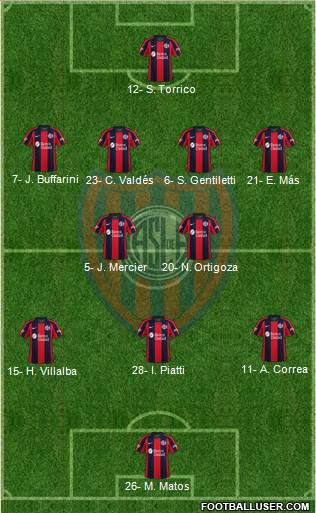 San Lorenzo de Almagro football formation