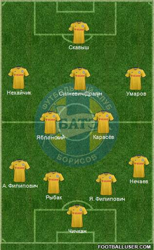 BATE Borisov 4-2-3-1 football formation
