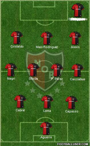 Newell's Old Boys football formation